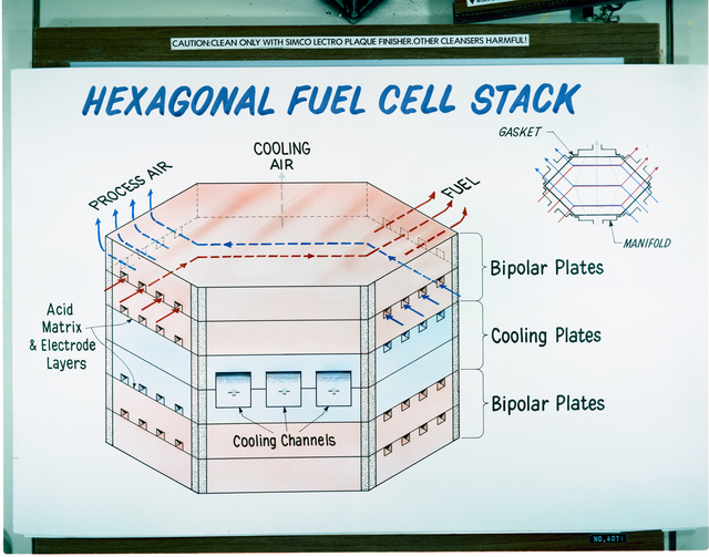 HEXAGONAL FUEL CELL STACK