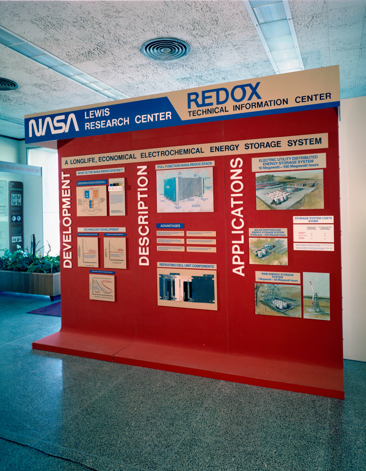 REDOX DISPLAYS