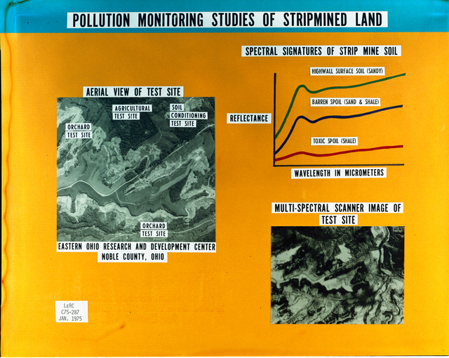 RTOP 176 POLLUTION MONITORING STUDY OF STRIP MINED LAND