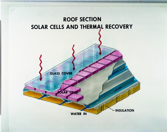 SILICONE SOLAR CELL - ROOF SECTION SOLAR CELLS AND THERMAL RECOVERY