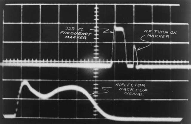 Bevatron injection timing. Photograph taken November 22, 1955. Bevatron-977. ZN-1418