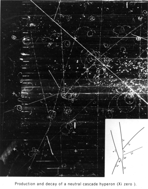 Bubble chamber event. Decay of neutral cascade hyperon. A negative kaon entering from below produces an uncharged kaon and a previously unknown particle that, in turn, decays into two uncharged particles. The dotted lines in the inset follow the trackless participants. Patent release 5/12/1960. Photograph taken December 15, 1958. Bubble Chamber-661A