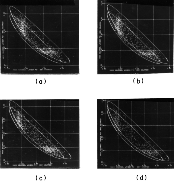 Dalitz plots from four antikaon lab events. Each dot represents one event. The kinematic envelopes for each plot are plotted for the minimum and maximum laboratory momentum in that sample. Scales on the four plots are different in order to make most efficient use of the face of the tube. Photograph taken July 28, 1964. Bubble Chamber-1380