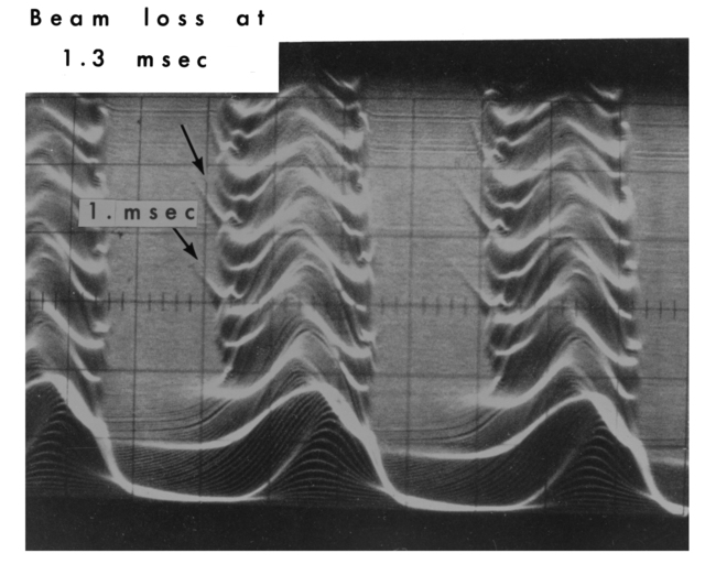 Dual-axis time display showing beam loss: 0.5 m-sec/cm horizontal; 6 cm vertical for 2 m-sec. Photograph taken August 19, 1964. Bevatron-3616A