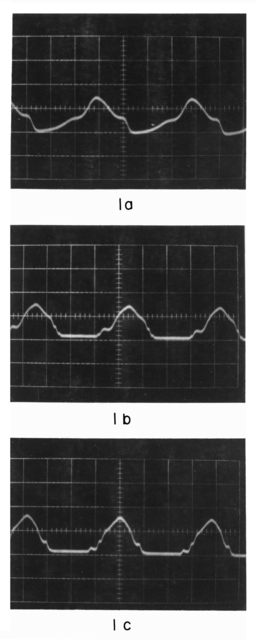 Normal display; sweep speed 0.5 micro-seconds/cm: (a) trigger: 0.1 m-sec after start of rf; (b) trigger: 1. m-sec after start of rf; (c) trigger: 2. m-sec after start of rf. Photograph taken August 19, 1964. Bevatron-3613